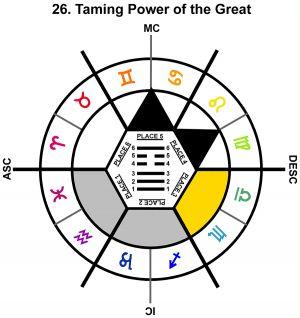 ZodSL-02TA-18-24 26-Great Taming Power-L3