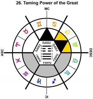 ZodSL-02TA-18-24 26-Great Taming Power-L4