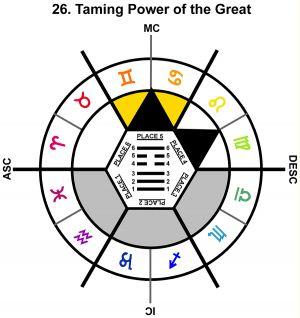 ZodSL-02TA-18-24 26-Great Taming Power-L5