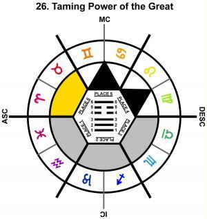 ZodSL-02TA-18-24 26-Great Taming Power-L6