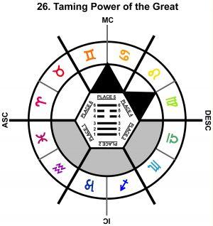 ZodSL-02TA-18-24 26-Great Taming Power
