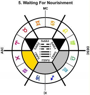 ZodSL-02TA-24-30 5-Waiting For Nourishment-L1