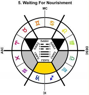 ZodSL-02TA-24-30 5-Waiting For Nourishment-L2
