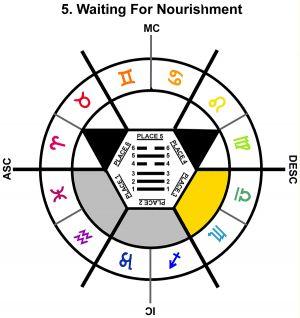 ZodSL-02TA-24-30 5-Waiting For Nourishment-L3