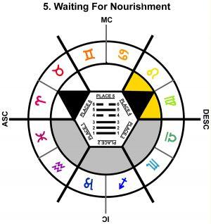 ZodSL-02TA-24-30 5-Waiting For Nourishment-L4