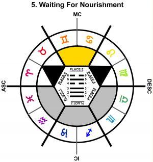 ZodSL-02TA-24-30 5-Waiting For Nourishment-L5