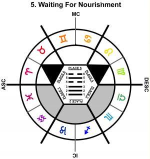 ZodSL-02TA-24-30 5-Waiting For Nourishment