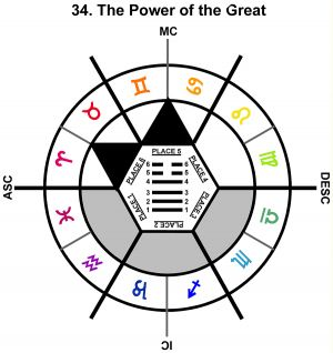 ZodSL-03GE-06-12 34-Power Of The Great
