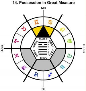 ZodSL-03GE-12-18 14-Possession In Great Measure-L5