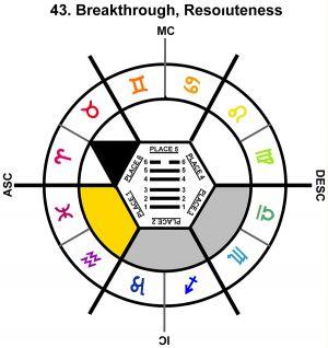 ZodSL-03GE-18-24 43-Breakthrough Resoluteness-L1