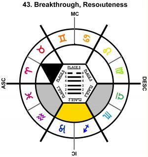 ZodSL-03GE-18-24 43-Breakthrough Resoluteness-L2