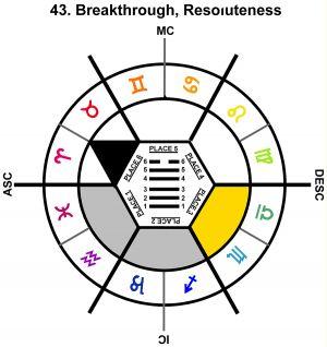 ZodSL-03GE-18-24 43-Breakthrough Resoluteness-L3
