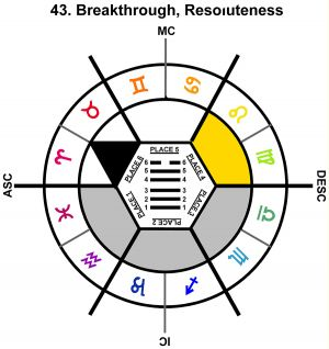ZodSL-03GE-18-24 43-Breakthrough Resoluteness-L4