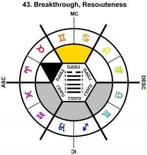 ZodSL-03GE-18-24 43-Breakthrough Resoluteness-L5
