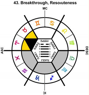 ZodSL-03GE-18-24 43-Breakthrough Resoluteness-L6
