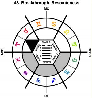 ZodSL-03GE-18-24 43-Breakthrough Resoluteness