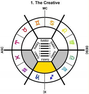 ZodSL-03GE-24-30 1-The Creative-L2