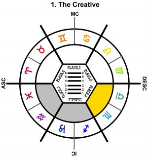 ZodSL-03GE-24-30 1-The Creative-L3