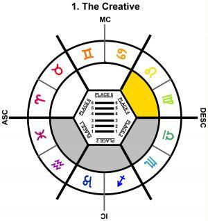 ZodSL-03GE-24-30 1-The Creative-L4