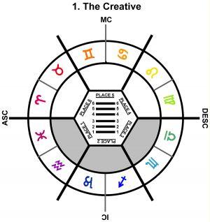 ZodSL-03GE-24-30 1-The Creative