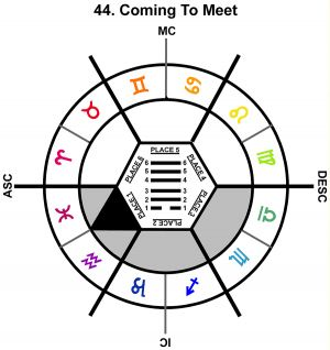 ZodSL-04CN-00-06 44-Coming To Meet