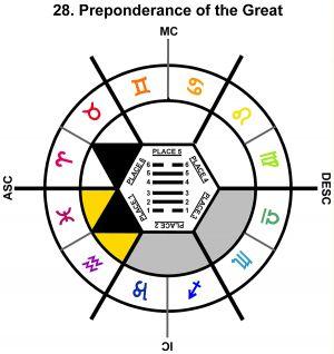 ZodSL-04CN-06-12 28-Preponderance Great-L1