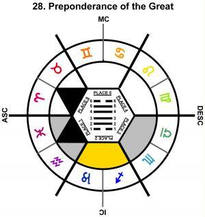 ZodSL-04CN-06-12 28-Preponderance Great-L2
