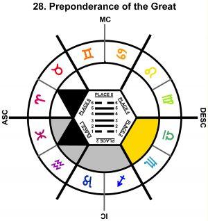 ZodSL-04CN-06-12 28-Preponderance Great-L3