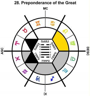 ZodSL-04CN-06-12 28-Preponderance Great-L4