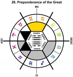 ZodSL-04CN-06-12 28-Preponderance Great-L5