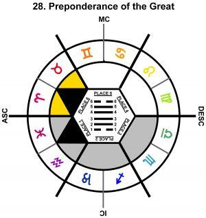 ZodSL-04CN-06-12 28-Preponderance Great-L6