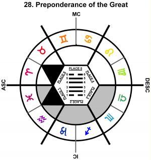 ZodSL-04CN-06-12 28-Preponderance Great
