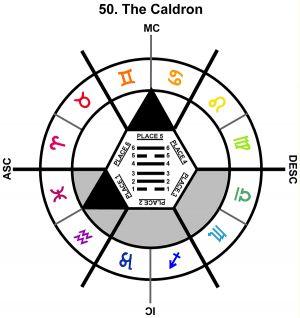 ZodSL-04CN-12-18 50-The Caldron
