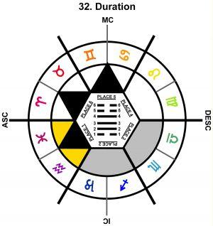 ZodSL-04CN-18-24 32-Duration-L1