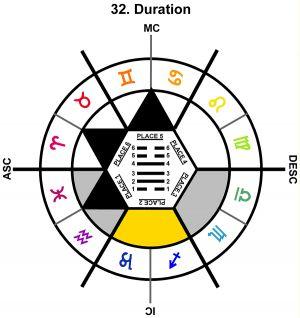 ZodSL-04CN-18-24 32-Duration-L2