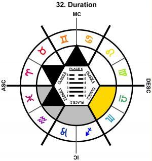 ZodSL-04CN-18-24 32-Duration-L3