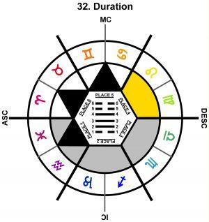 ZodSL-04CN-18-24 32-Duration-L4