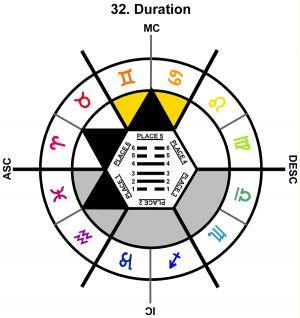 ZodSL-04CN-18-24 32-Duration-L5