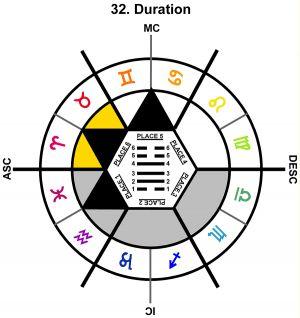 ZodSL-04CN-18-24 32-Duration-L6
