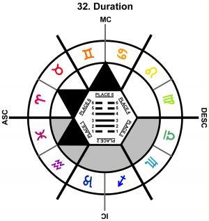 ZodSL-04CN-18-24 32-Duration