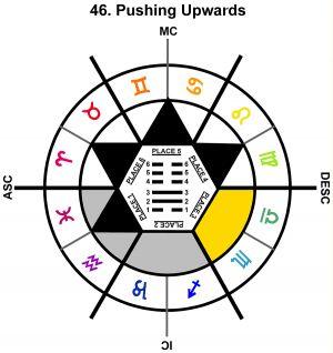 ZodSL-05LE-12-15 46-Pushing Upwards-L3
