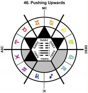 ZodSL-05LE-12-15 46-Pushing Upwards