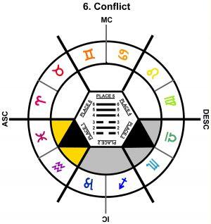 ZodSL-05LE-15-18 6-Conflict-L1