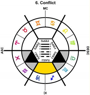 ZodSL-05LE-15-18 6-Conflict-L2