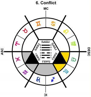 ZodSL-05LE-15-18 6-Conflict-L3