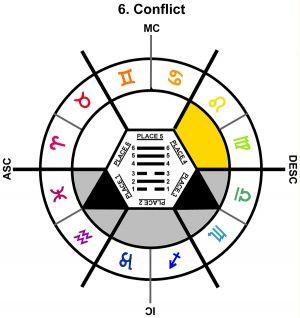 ZodSL-05LE-15-18 6-Conflict-L4