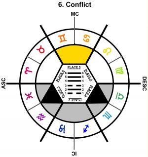 ZodSL-05LE-15-18 6-Conflict-L5