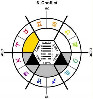 ZodSL-05LE-15-18 6-Conflict-L6