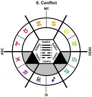 ZodSL-05LE-15-18 6-Conflict
