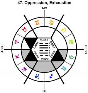 ZodSL-05LE-18-24 47-Oppression